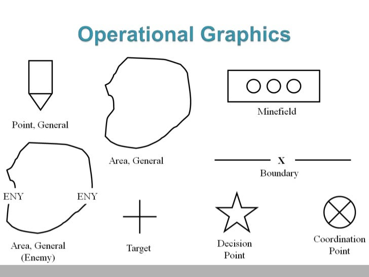 Army Graphics And Symbols Powerpoint Free Download Playapk