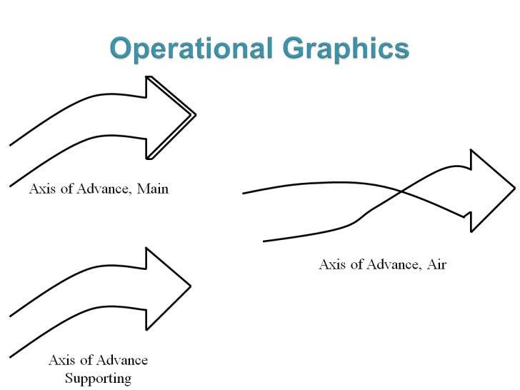 071 332 5000 Prepare An Operation Overlay