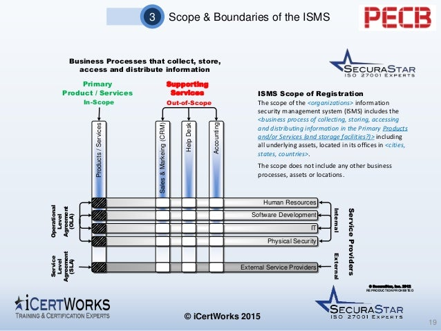 How To Determine A Proper Scope Selection Based On Iso 27001