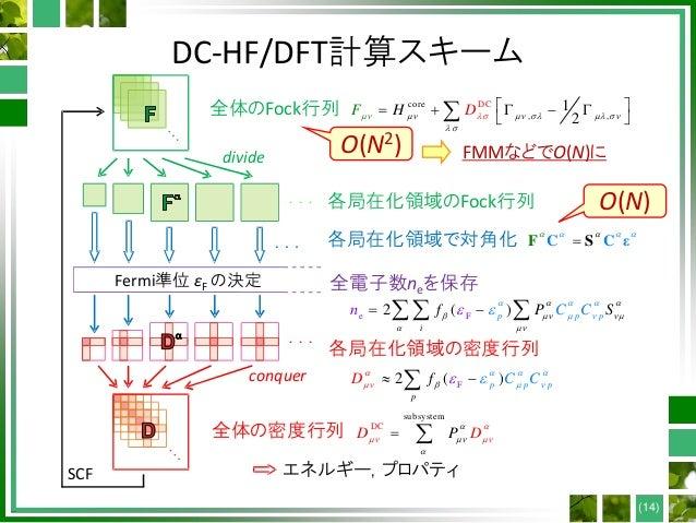 DC-HF/DFT計算スキーム (14) 全体のFock行列 各局在化領域のFock行列 各局在化領域の密度行列 エネルギー, プロパティ 全体の密度行列 各局在化領域で対角化 全電子数neを保存Fermi準位 εF の決定 SCF divid...
