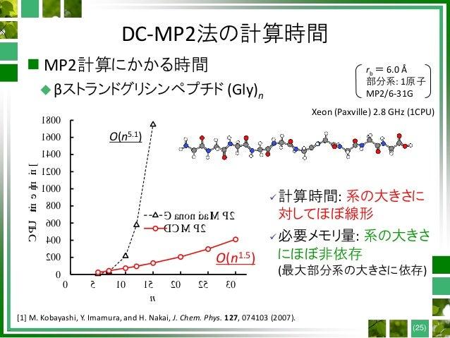 DC-MP2法の計算時間  MP2計算にかかる時間 βストランドグリシンペプチド (Gly)n (25) rb = 6.0 Å 部分系: 1原子 MP2/6-31G 0 5 10 15 20 25 30 0 200 400 600 800 ...