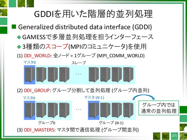 GDDIを用いた階層的並列処理  Generalized distributed data interface (GDDI) GAMESSで多層並列処理を担うインターフェース 3種類のスコープ(MPIのコミュニケータ)を使用 (27) (...