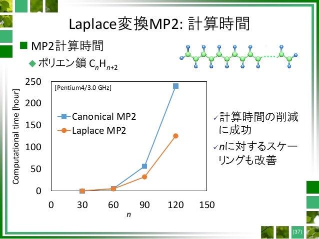 Laplace変換MP2: 計算時間  MP2計算時間 ポリエン鎖 CnHn+2 (37) 0 50 100 150 200 250 0 30 60 90 120 150 Canonical MP2 Laplace MP2 n Comput...