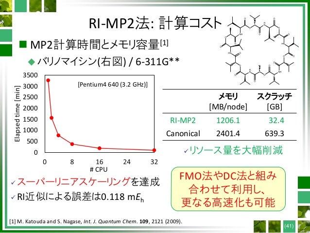 RI-MP2法: 計算コスト  MP2計算時間とメモリ容量[1] バリノマイシン(右図) / 6-311G** (41) [1] M. Katouda and S. Nagase, Int. J. Quantum Chem. 109, 21...