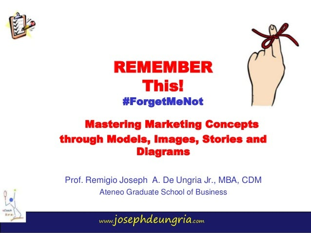 www.josephdeungria.com REMEMBER This! #ForgetMeNot Mastering Marketing Concepts through Models, Images, Stories and Diagra...