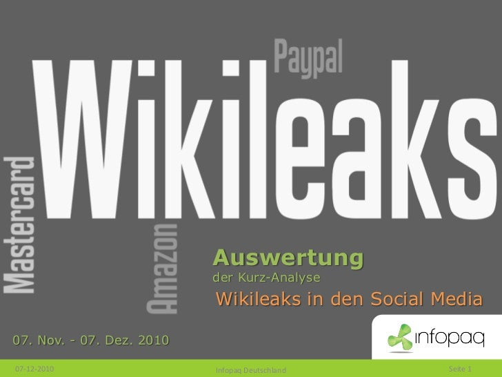 Auswertung                           der Kurz-Analyse                           Wikileaks in den Social Media07. Nov. - 07...