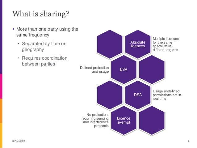 Future spectrum sharing scenarios - Tim Miller, Plum consulting Slide 3