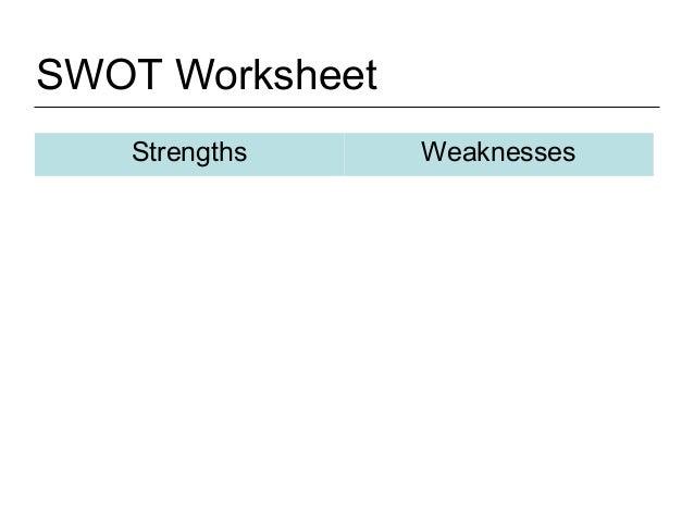 SWOT analysis 71215 – Swot Worksheet