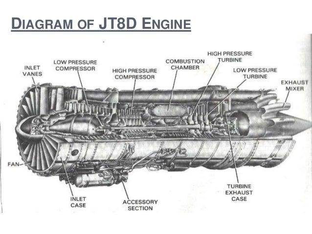 jt8d engine diagram images