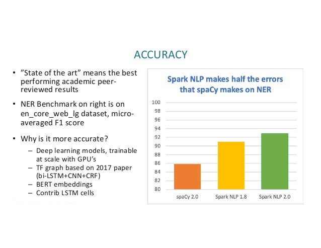 Apache Spark NLP: Extending Spark ML to Deliver Fast, Scalable, and U…
