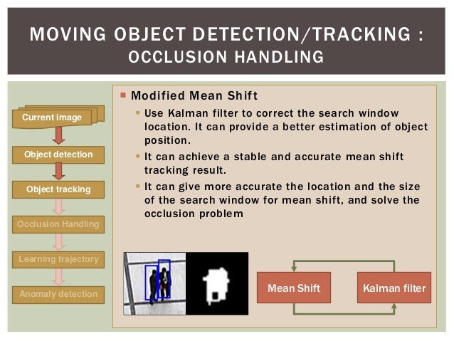 Abnormal Object Detection under Various Environments Using
