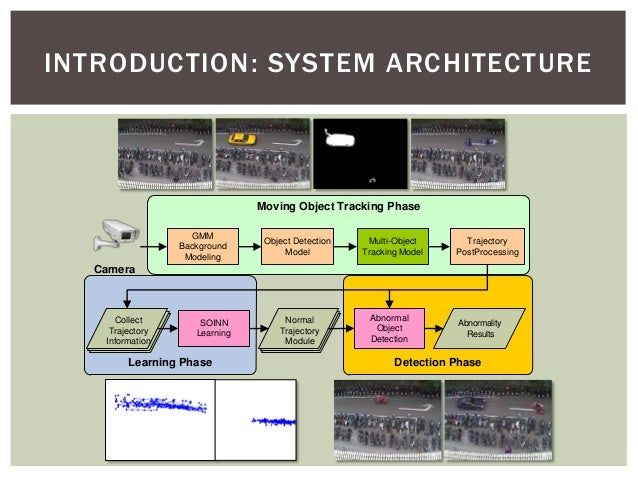 utilizing self organizing heterogeneous networks Abstractcoverage and capacity optimization (cco) is a crucial procedure in long-term evolution (lte) self-organizing network (son) in recent studies, fuzzy theory has been widely applied for cco in centralized son but not in distributed son.