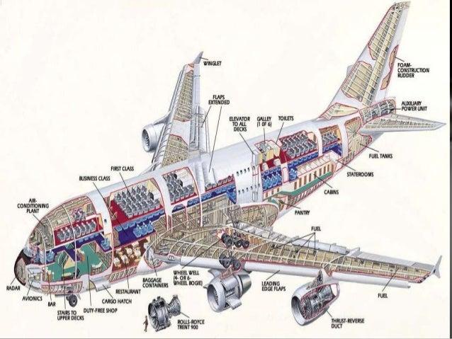 aeroplane engine wallpaper