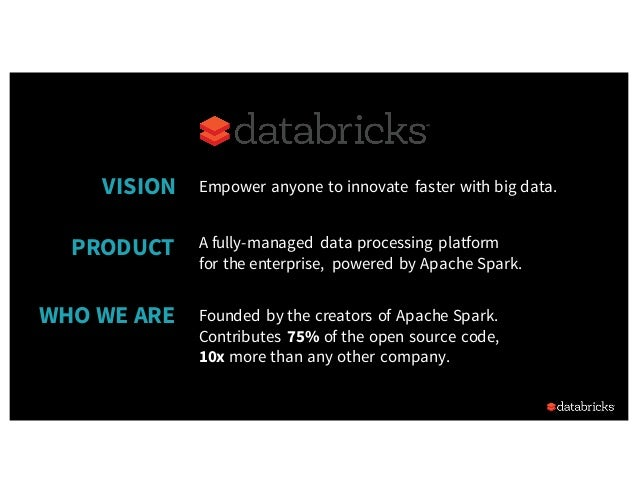 How to Productionize Your Machine Learning Models Using Apache Spark MLlib 2.x with Richard Garris Slide 2