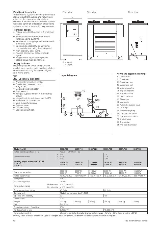 rittal recooling chiller rnleri 17 638?cb=1422607548 rittal re cooling chiller �r�nleri rittal thermostat sk3110 wiring diagram at nearapp.co