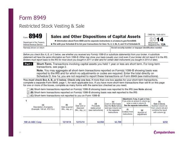 Irs Form 8949 2014 Hossshana