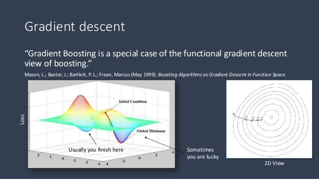 Images of Gradient Boosting Machines Matlab - #rock-cafe