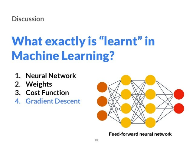 """What exactly is """"learnt"""" in Machine Learning? Discussion 1. Neural Network 2. Weights 3. Cost Function 4. Gradient Descent..."""