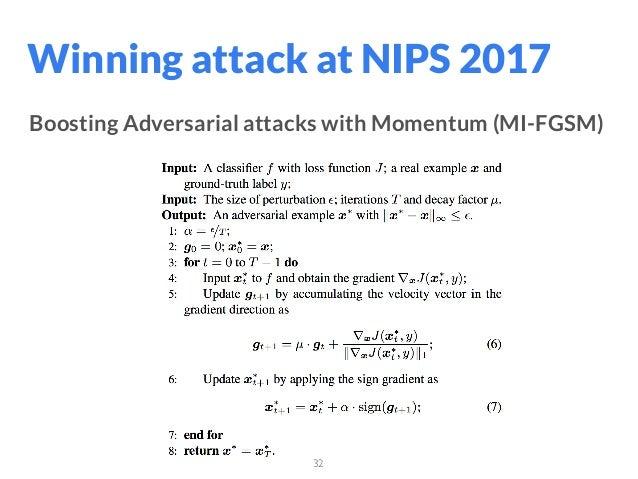 32 Boosting Adversarial attacks with Momentum (MI-FGSM) Winning attack at NIPS 2017