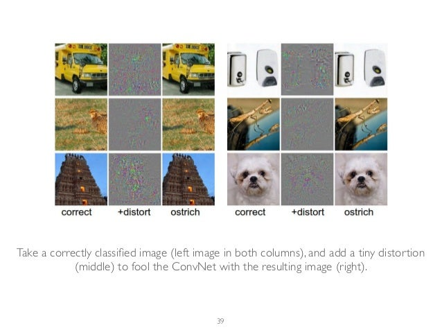 39 Take a correctly classified image (left image in both columns), and add a tiny distortion (middle) to fool the ConvNet w...