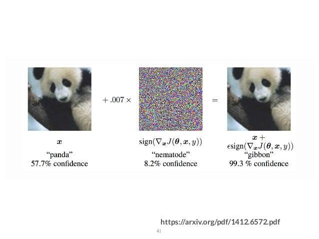 41 https://arxiv.org/pdf/1412.6572.pdf