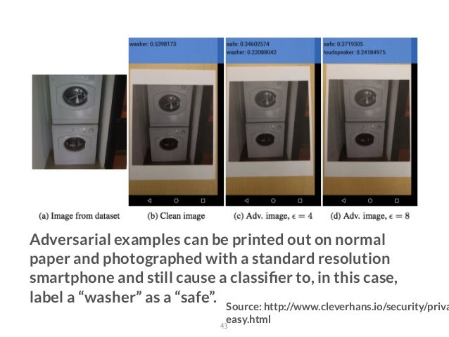 43 Source: http://www.cleverhans.io/security/priva easy.html Adversarial examples can be printed out on normal paper and p...