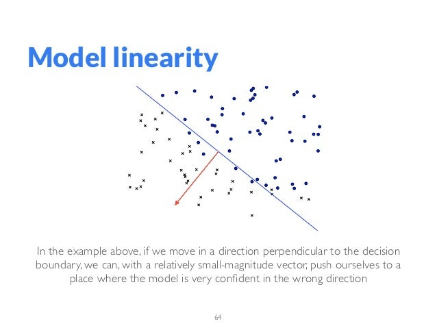 64 Model linearity In the example above, if we move in a direction perpendicular to the decision boundary, we can, with a ...