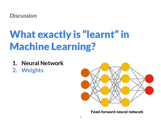 """What exactly is """"learnt"""" in Machine Learning? Discussion Feed-forward neural network 1. Neural Network 2. Weights 3. Back-..."""