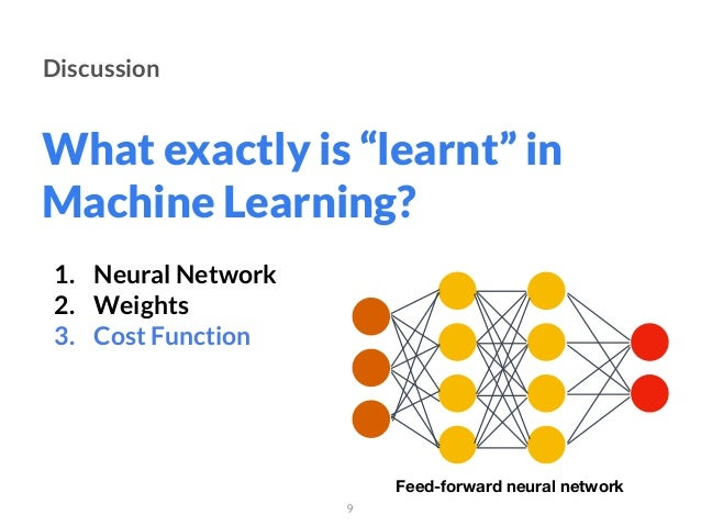"""What exactly is """"learnt"""" in Machine Learning? Discussion 1. Neural Network 2. Weights 3. Cost Function 9 Feed-forward neur..."""