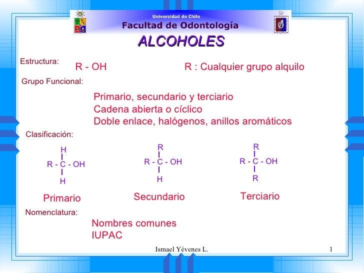 Ismael Yévenes L. ALCOHOLES Estructura: R - OH R : Cualquier grupo alquilo Grupo Funcional: Primario, secundario y terciar...