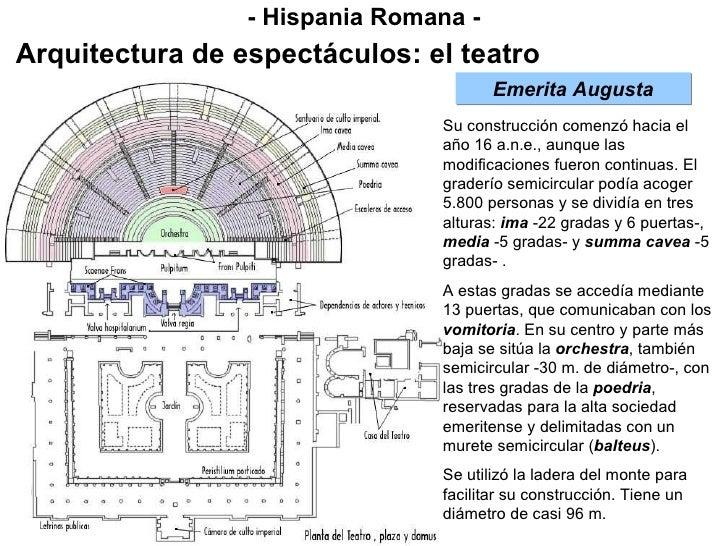 - Hispania Romana - Arquitectura de espectáculos: el teatro Emerita Augusta Su construcción comenzó hacia el año 16 a.n.e....