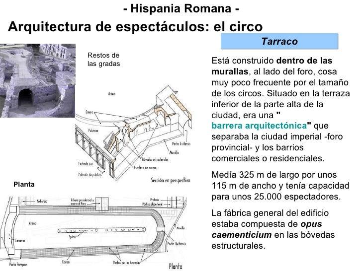 - Hispania Romana - Arquitectura de espectáculos: el circo Tarraco Está construido  dentro de las murallas , al lado del f...