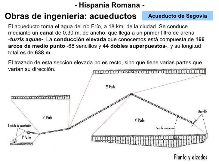 - Hispania Romana - Obras de ingeniería: acueductos Acueducto de Segovia El acueducto toma el agua del río Frío, a 18 km. ...