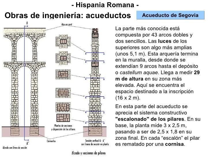 - Hispania Romana - Obras de ingeniería: acueductos Acueducto de Segovia La parte más conocida está compuesta por 43 arcos...