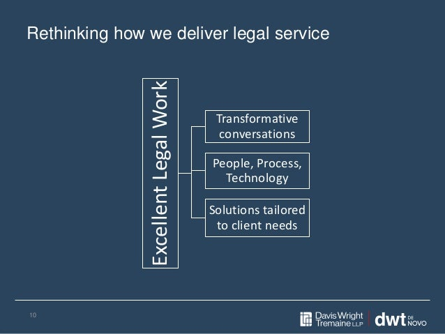Rethinking how we deliver legal service ExcellentLegalWork Transformative conversations People, Process, Technology Soluti...
