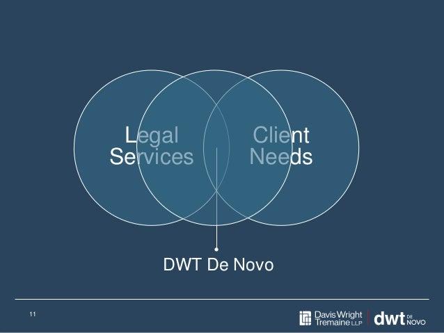 11 Legal Services Client Needs DWT De Novo