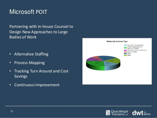 Partnering with In-house Counsel to Design New Approaches to Large Bodies of Work • Alternative Staffing • Process Mapping...