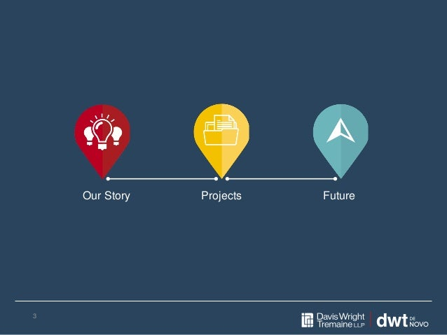 3 Our Story Projects Future