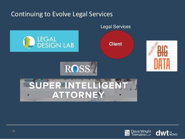 33 Continuing to Evolve Legal Services Client Legal Services