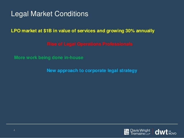 Legal Market Conditions LPO market at $1B in value of services and growing 30% annually 4 Rise of Legal Operations Profess...