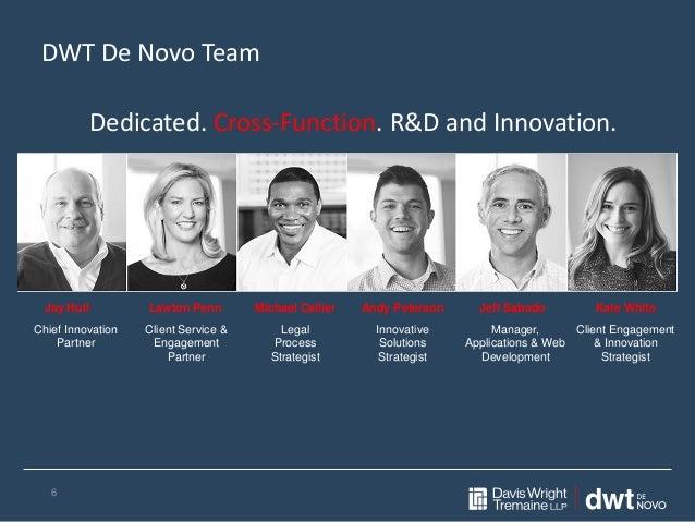 DWT De Novo Team 6 Dedicated. Cross-Function. R&D and Innovation. Jay Hull Lawton Penn Michael Callier Andy Peterson Jeff ...