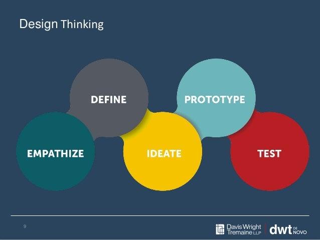 Design Thinking 9