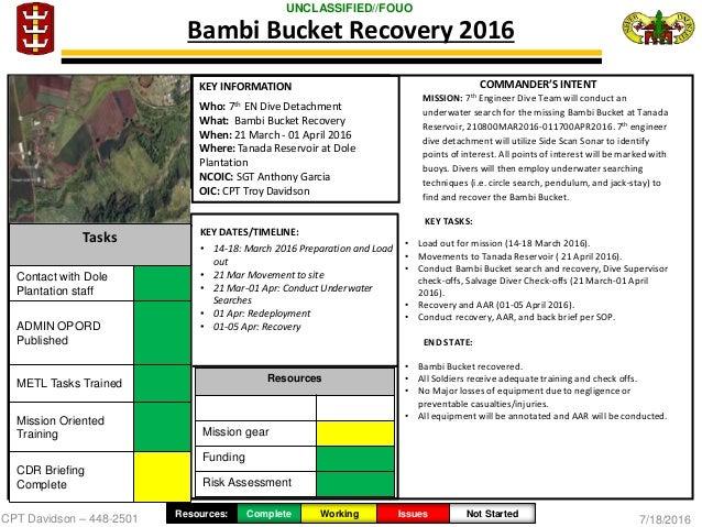 bambi bucket conop, Powerpoint templates
