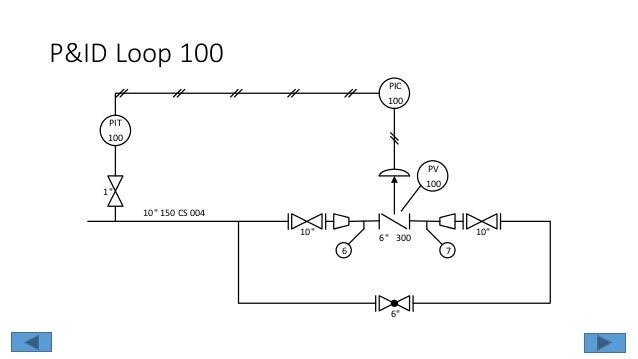 07 chapter07 loop diagrams