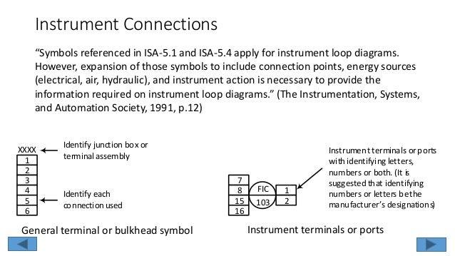 07 Chapter07 Loop Diagrams