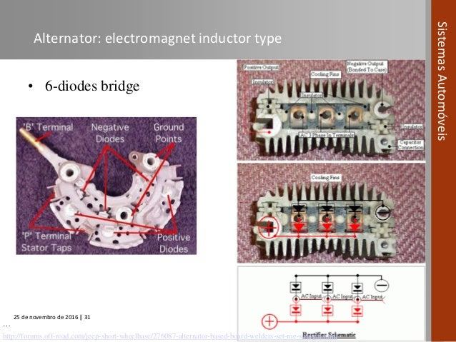 Suzuki 42154 Sj413 Alternator And Charging System Circuit