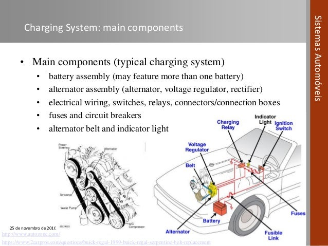 Automotive systems course module 07 charging systems for road veh automotive systems course module 07 charging systems for road vehicles asfbconference2016 Gallery