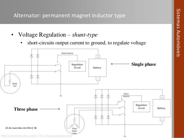 automotive systems course module 07 charging systems for road veh rh slideshare net