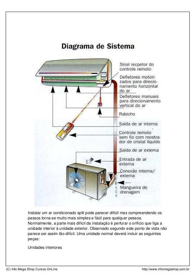 07 como instalar um ar condicionado split passo a passo - Como ligar para o santander do exterior ...