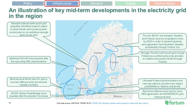 10 An illustration of key mid-term developments in the electricity grid in the region Grid map source: ENTSO-E TYNDP 2018 ...